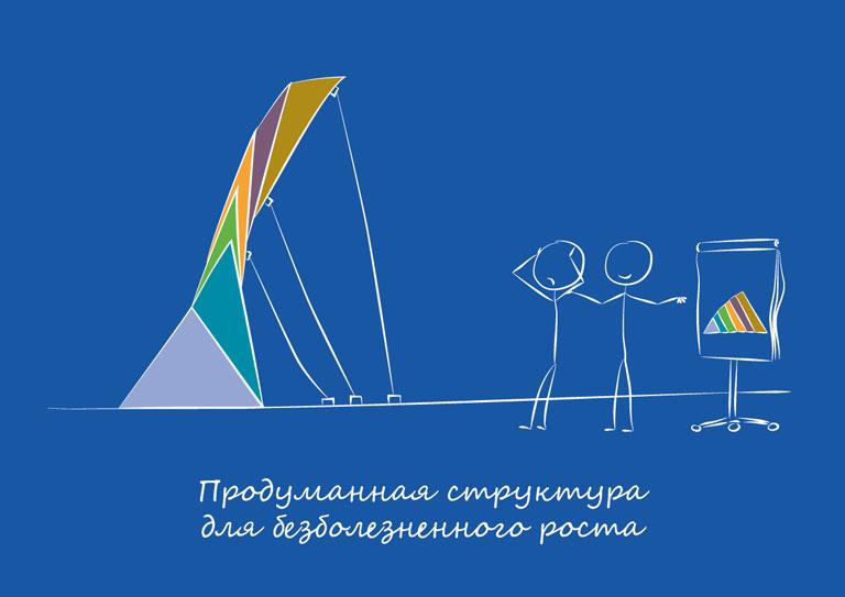 People Skills Day2019: Продуманная структура для безболезненного роста